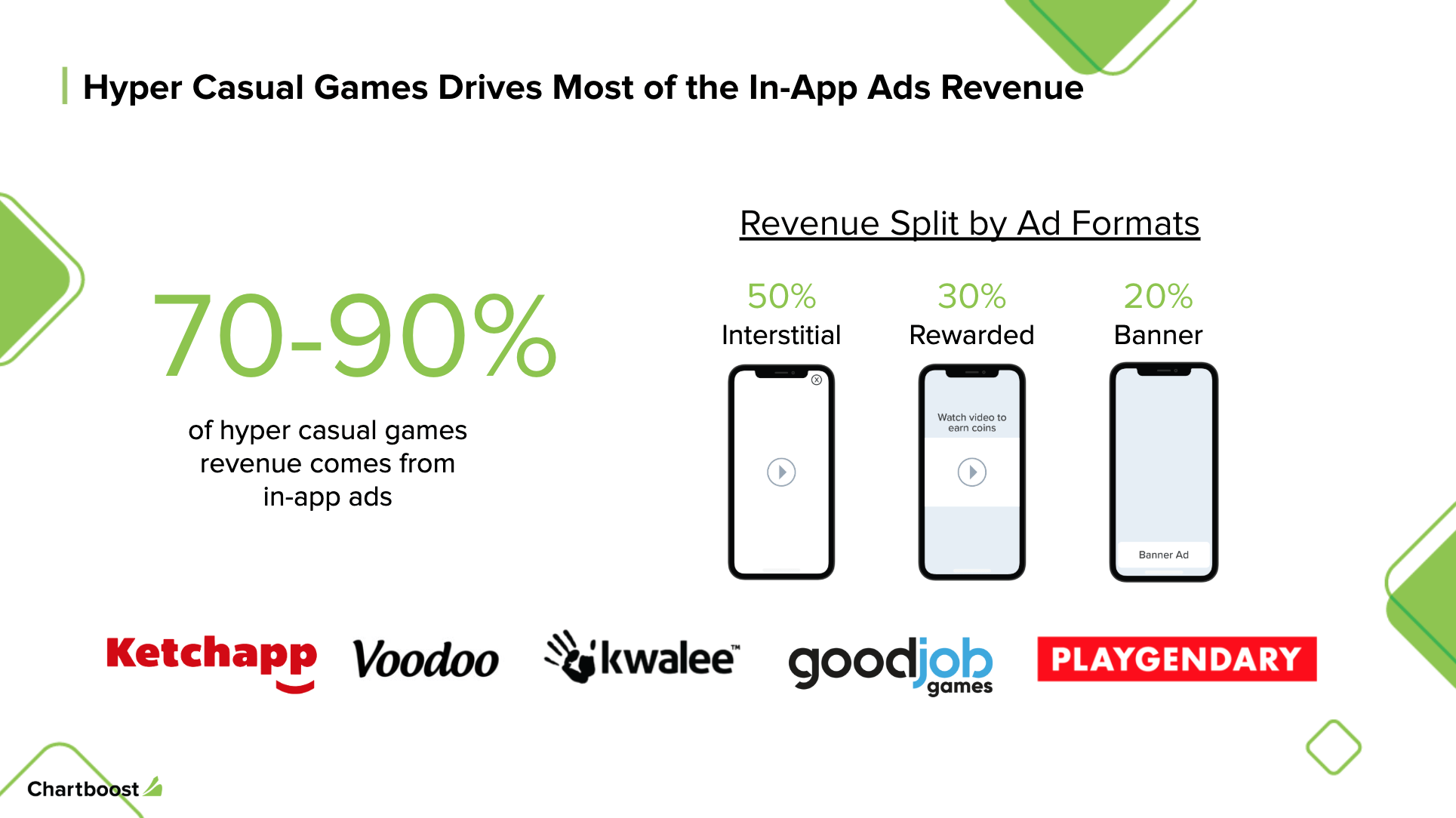 ad revenue from casual games